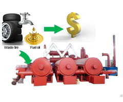 What Is Continuous Waste Tyre Pyrolysis Plant