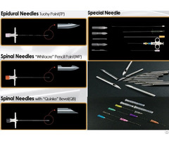 Cannula And Needle Top Point