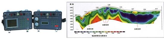 Duk 2a Multi Electrode Resistivity Survey System