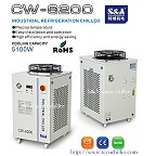5 1kw Compressor Based Recirculating Chillers Cw 6200