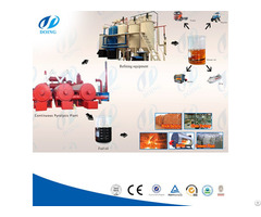 Environmental Friendly Waste Tyre Pyrolysis Plant