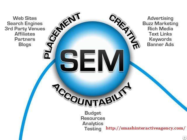 Search Engine Marketing Services Miami
