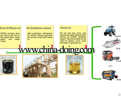 Waste Tire Oil Change To Diesel Fuel Refining Plant