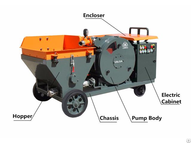 Ubj3a Mortar Spraying Machine