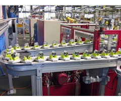 Flexlink Conveyor Systems Pallet And Puck Handling