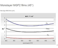 Mgf2 Single Layer Antireflection Film