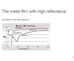 Metal High Reflective Film