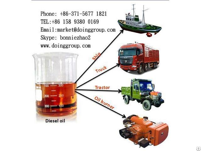 Converting Used Motor Oil To Diesel Fuel