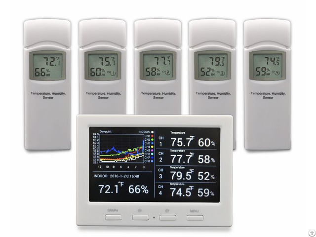 Multiple Channels Weather Station With Color Display