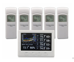 New Multiple Channel Weather Station With Color Display