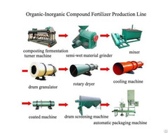 Organic Fertilizer Production Line 30 000 Tons Per Year