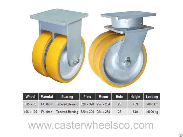 Extra Heavy Duty Caster Wheels