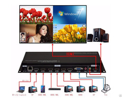 Tk Cs71 Hd Multi Viewer Display Processor