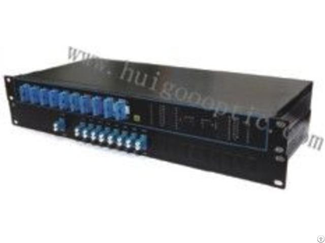 Dwdm Multiplexer Module Testing