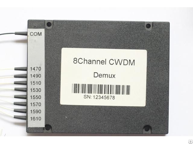 Cwdm Mode Optics Passive Component