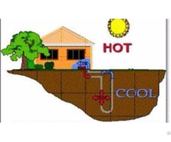 Mini Ground Source Heat Pump