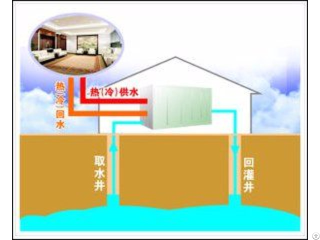 Water Heat Pump Ground Source Heating And Cooling