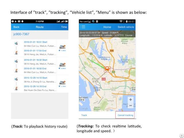 Carmatrix Platform Tracking Platforms