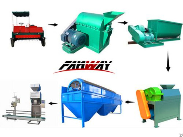 Mini Organic Fertilizer Production Line Designed By Fan Way