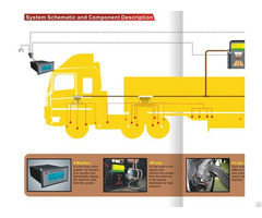 Automatic Greasing System For Truck