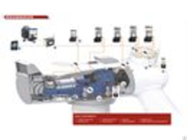 Wind Trubine Lubrication System