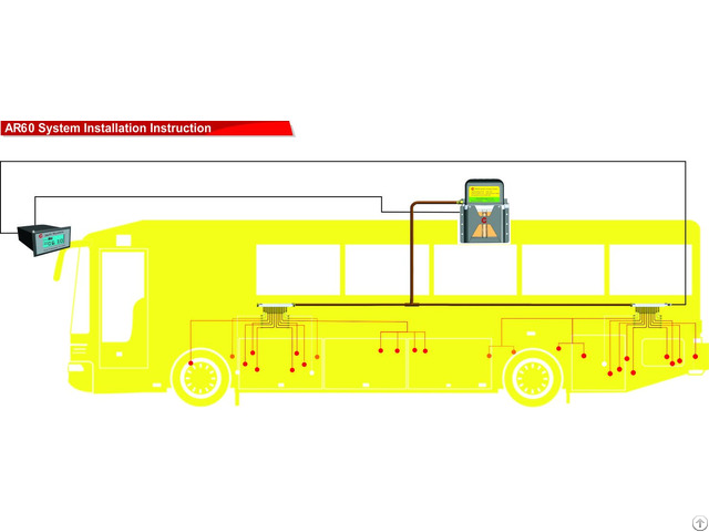 Industry Lubrication System For City Bus