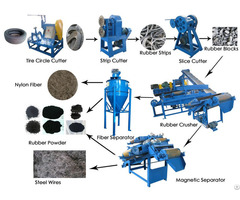 Semi Auto Tyre Recycling Line