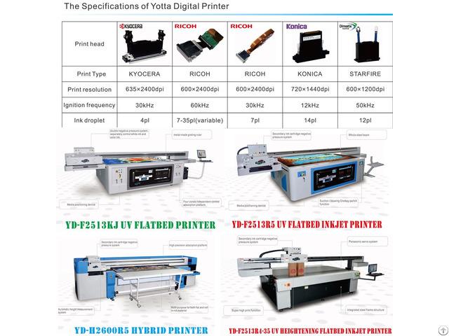 High Speed Uv Hybrid Printer With Kyocera Kj4a Printhead