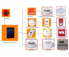 Addressed Fire Alarm Systems
