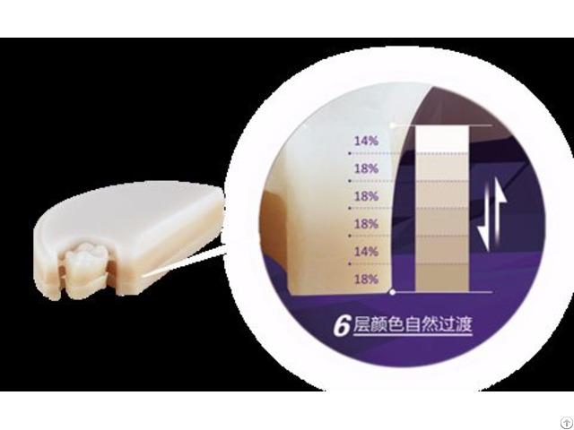 Aidite Multilayer®at Dental Zirconia Blocks