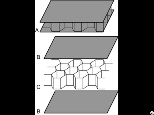 Honeycomb Core Composite Panel