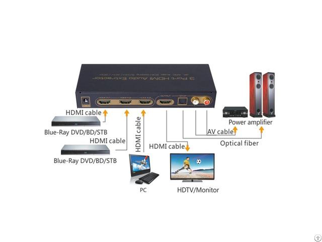 4k Arc Edid Setting 5 1ch 3 Port Hdmi Audio Extractor