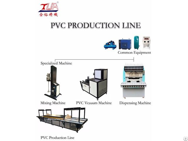 Production Line Shoes Sole Baking Oven
