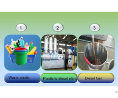 Plastic To Diesel Fuel Plant
