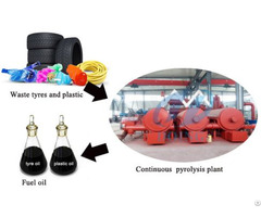 Continuous Tire To Fuel Pyrolysis Plant
