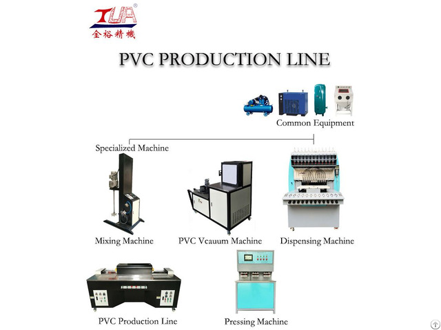 Usb Flash Drive Making Pvc Press Machine