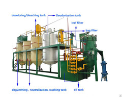 China Best Manufacturer Of Vegetable Oil Refinery Plant