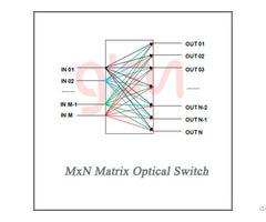 Glsun Mxn Matrix Optical Switch