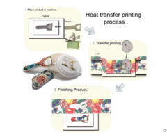 Heat Transfer Printing Film