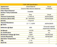Thermal Pad Gp1000