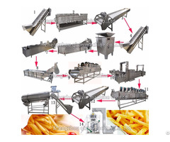 100kg H Certified Full Auto Potato French Fries Production Line