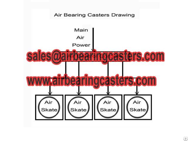 Modular Air Casters
