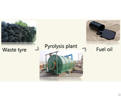 Waste Tyres Pyrolysis Plant For Fuel Oil