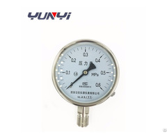 Mini Low Price Pressure Gauge