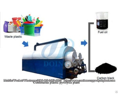 Doing Fully Continuous Plastic Pyrolysis Plant