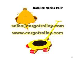 Moving Roller Skates Application Field