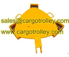 Equipment Roller Kits Pecification