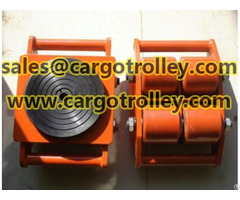 Industrial Machinery Skates Application