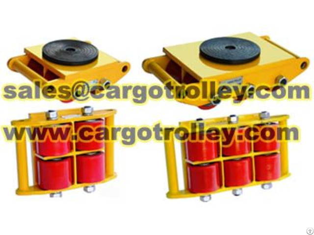 Quality Inspection Of Machinery Dollies