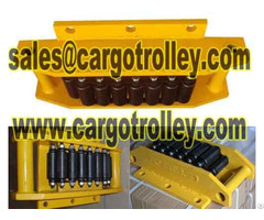 Machinery Rollers Export